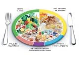 Luxury House - иконка «питание» в Выселках